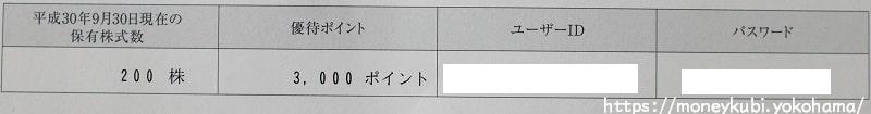 マルコ優待カタログ